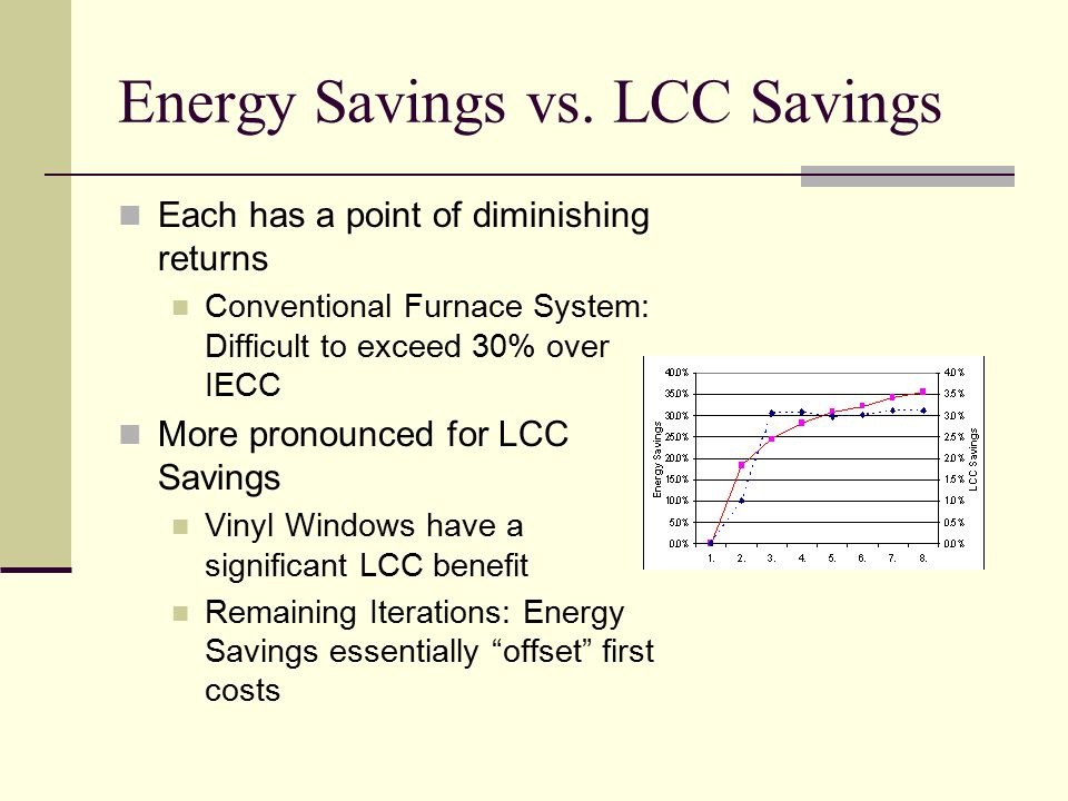 Energy Savings vs. LCC Savings
