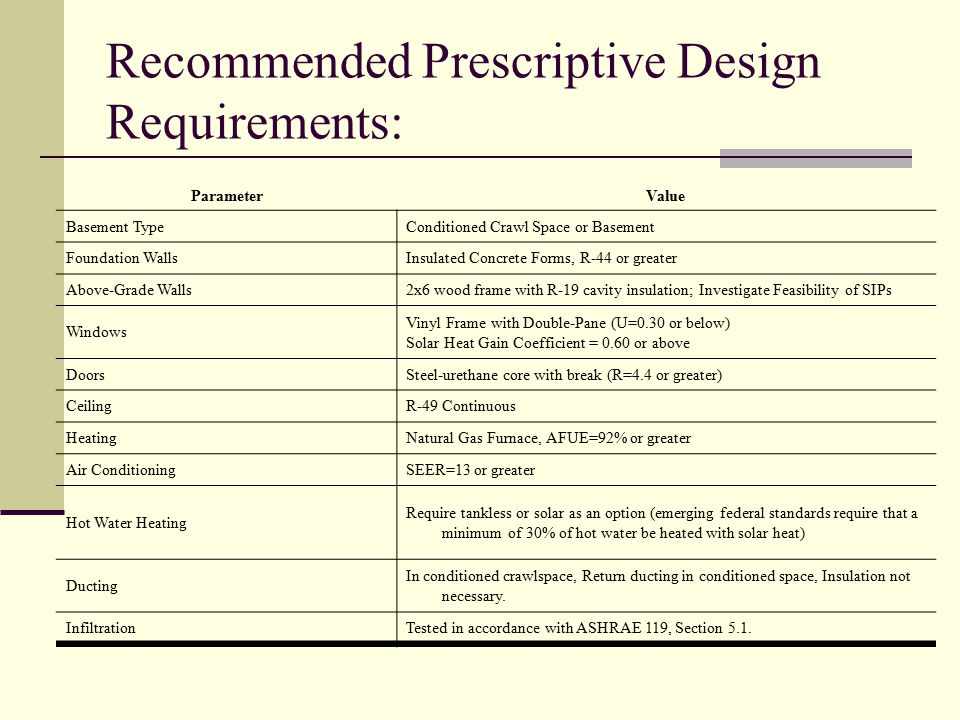 Recommended Prescriptive Design Requirements: