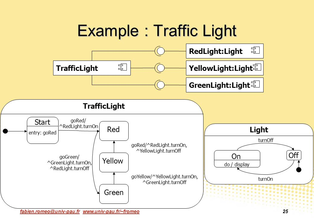 Example : Traffic Light