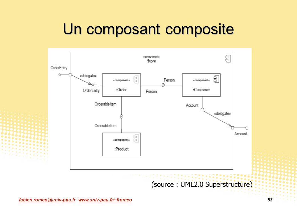 Un composant composite