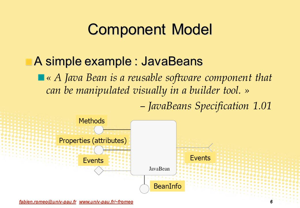 Component Model A simple example : JavaBeans