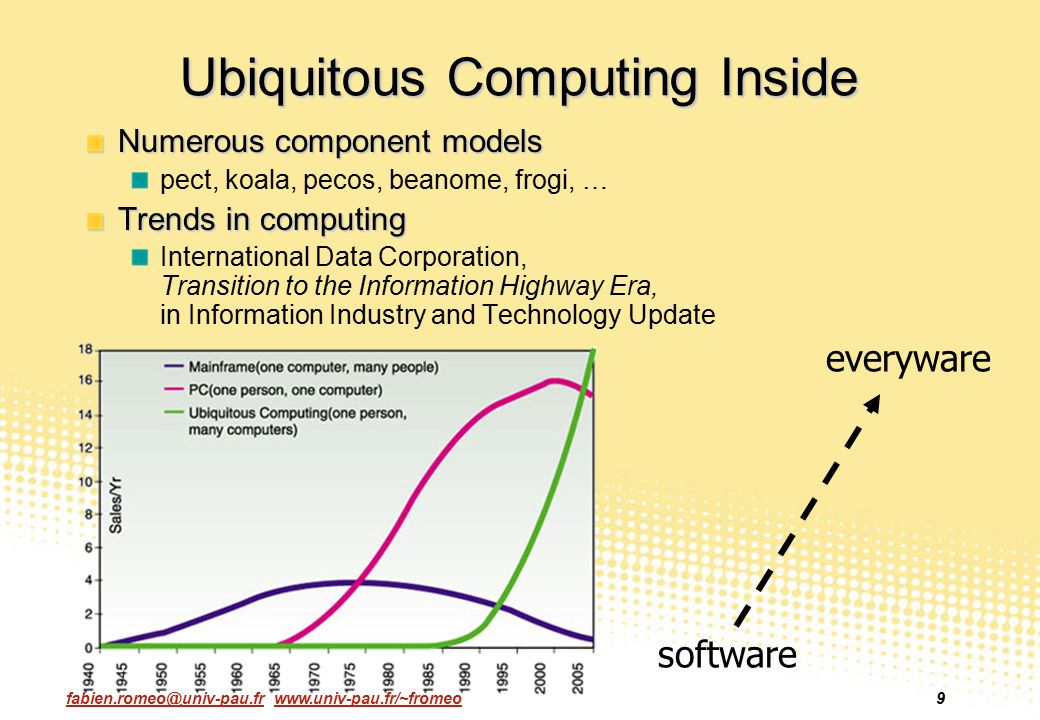 Ubiquitous Computing Inside