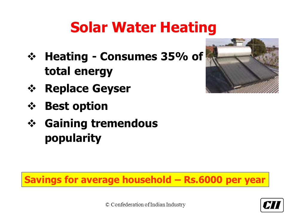 Solar Water Heating Heating - Consumes 35% of total energy