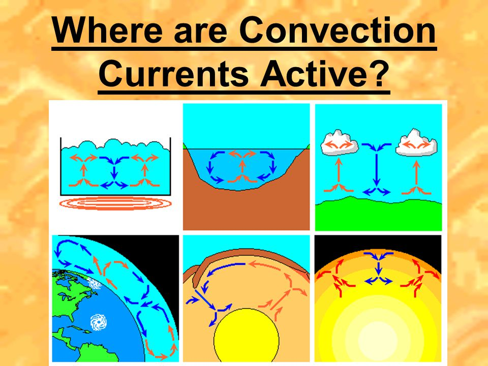 Where are Convection Currents Active