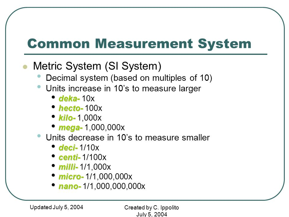 Common Measurement System