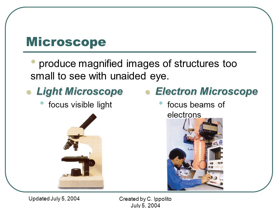 Microscope produce magnified images of structures too small to see with unaided eye. Light Microscope.