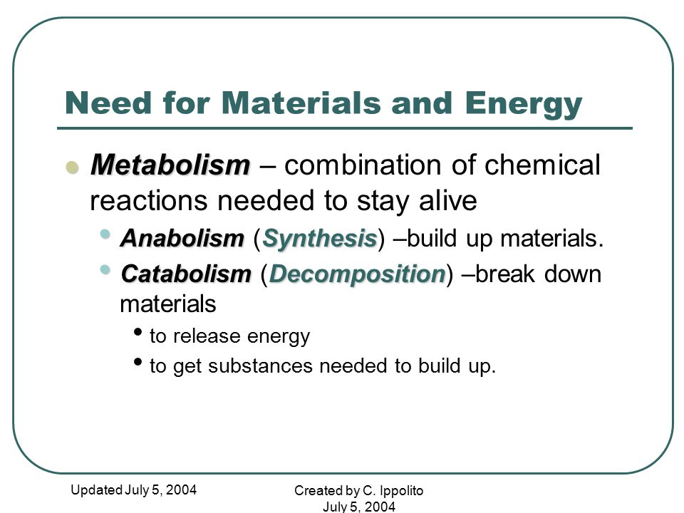 Need for Materials and Energy
