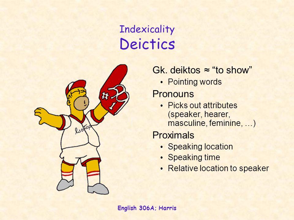 Indexicality Deictics