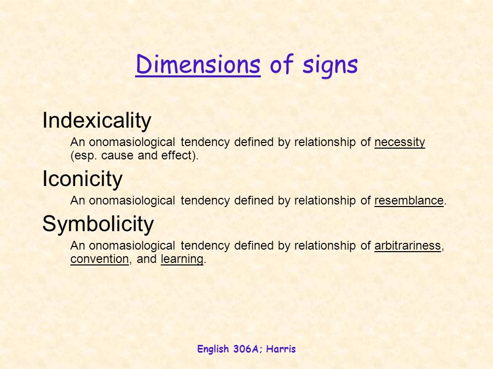 Dimensions of signs Indexicality Iconicity Symbolicity