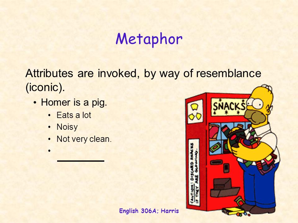 Metaphor Attributes are invoked, by way of resemblance (iconic).