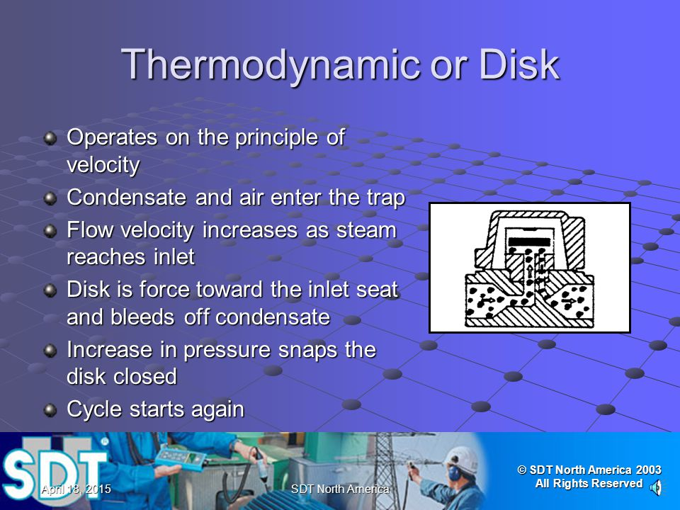 Thermodynamic or Disk Operates on the principle of velocity
