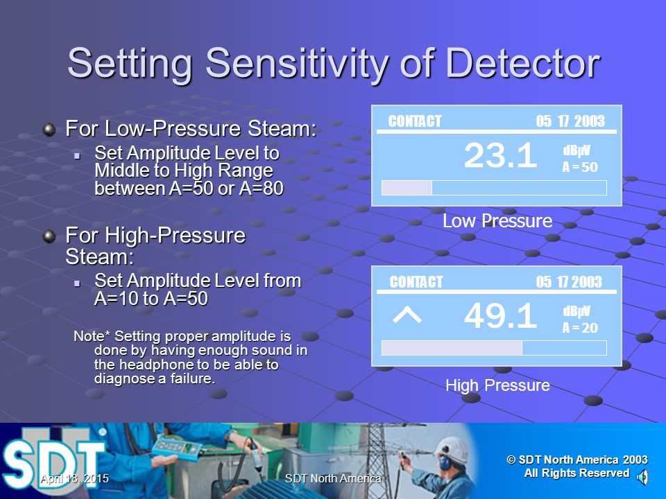 Setting Sensitivity of Detector