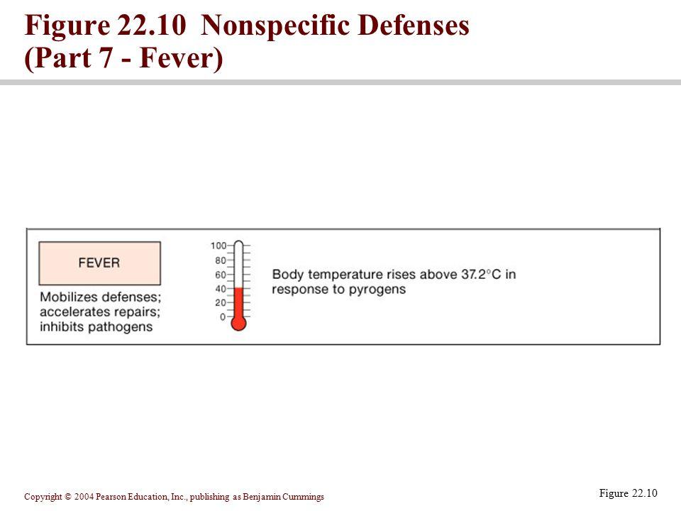 Figure 22.10 Nonspecific Defenses (Part 7 - Fever)