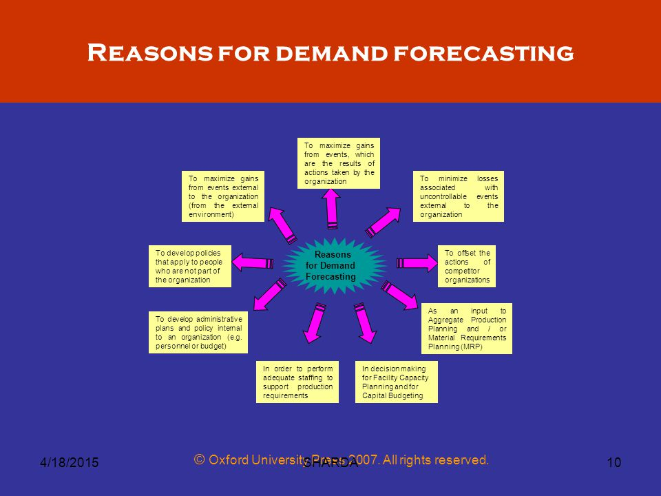 Reasons for demand forecasting