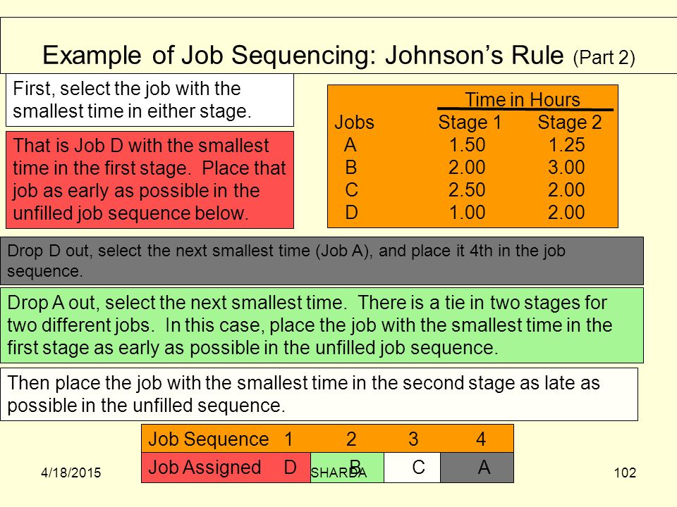 Example of Job Sequencing: Johnson's Rule (Part 2)