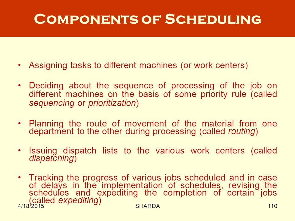 Components of Scheduling