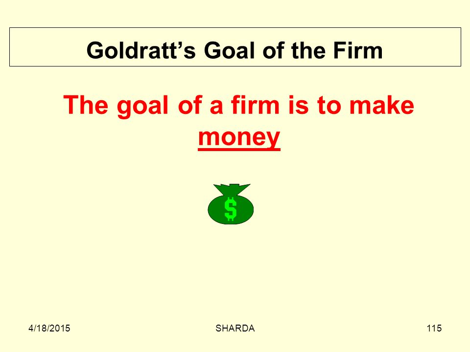 Goldratt's Goal of the Firm