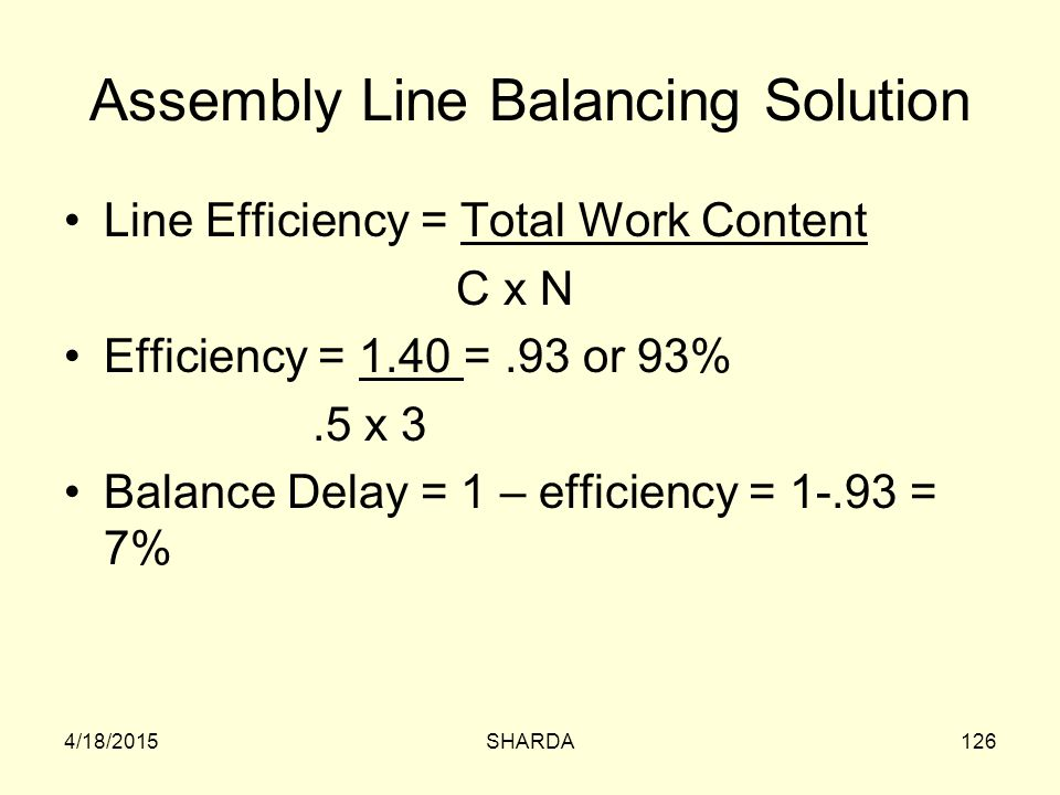 Assembly Line Balancing Solution