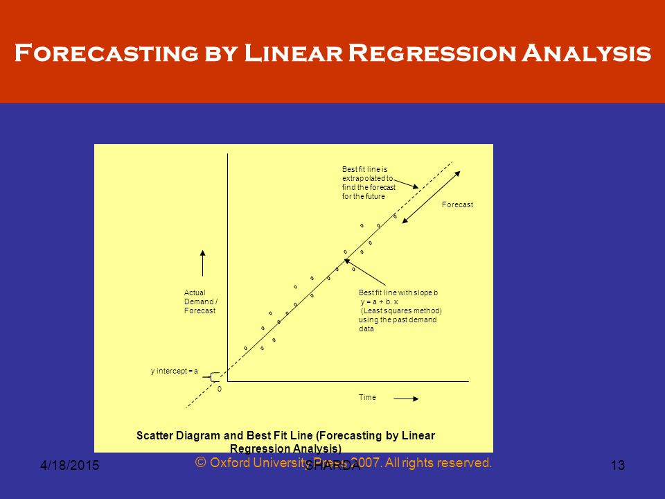 Forecasting by Linear Regression Analysis