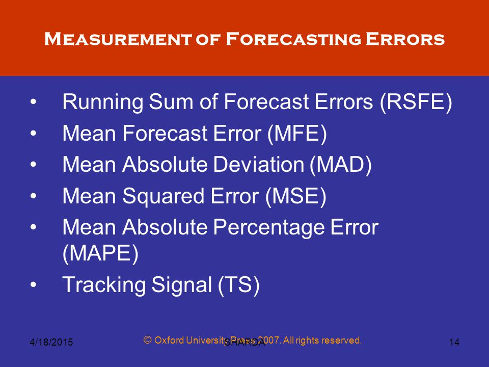 Measurement of Forecasting Errors