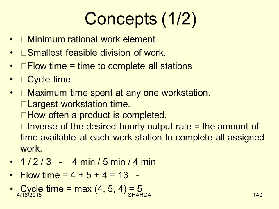 Concepts (1/2) Minimum rational work element