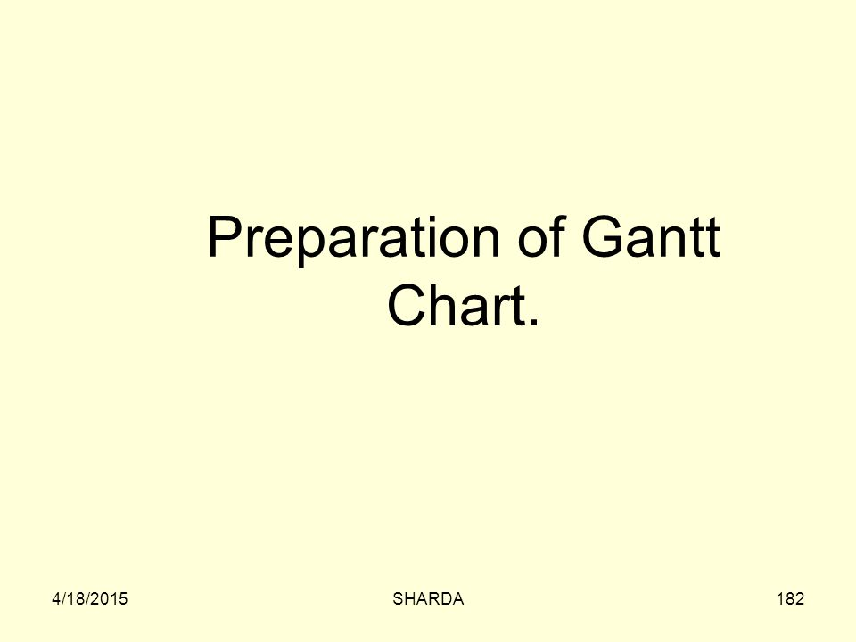 Preparation of Gantt Chart.