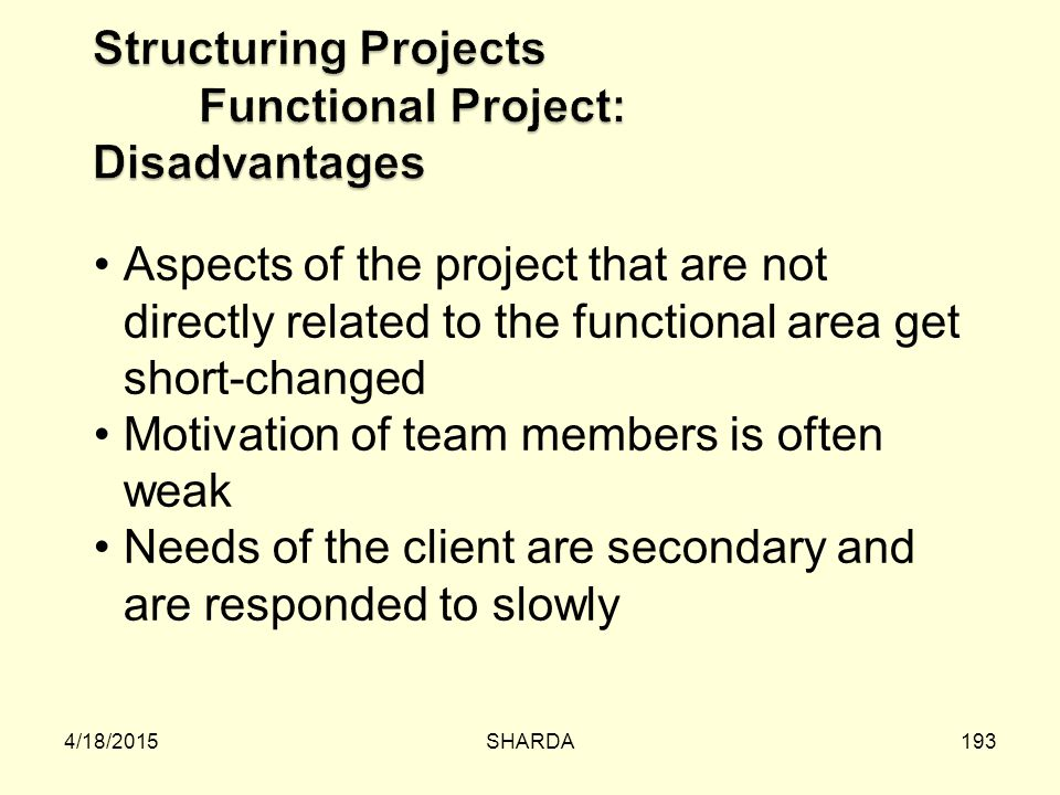Structuring Projects Functional Project: Disadvantages