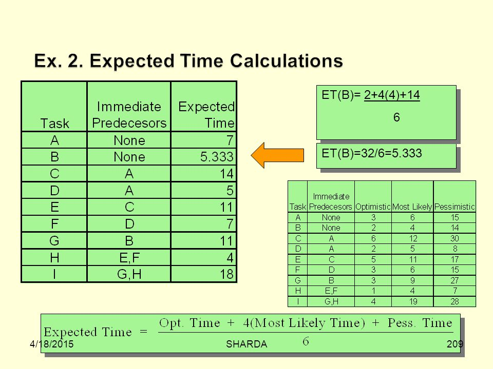Ex. 2. Expected Time Calculations