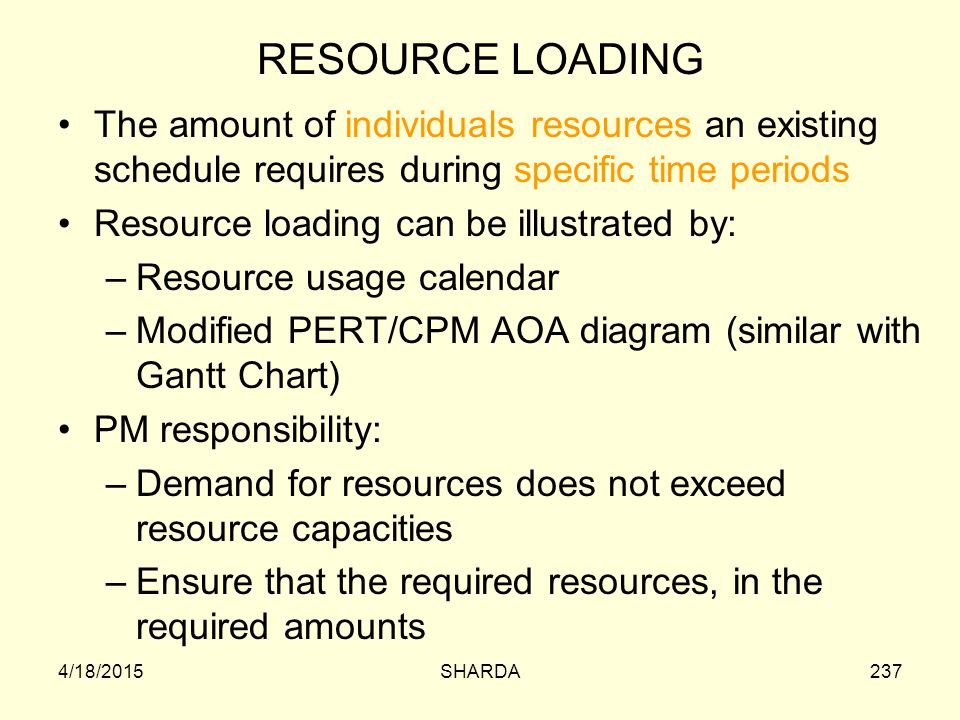 RESOURCE LOADING The amount of individuals resources an existing schedule requires during specific time periods.