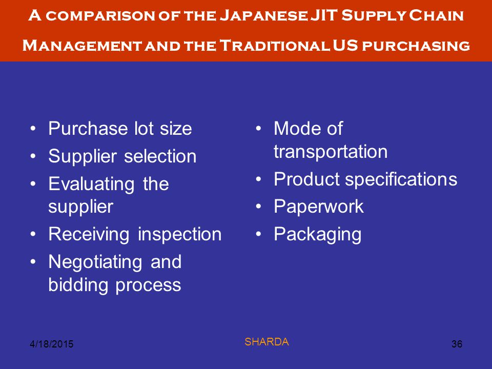 Evaluating the supplier Receiving inspection