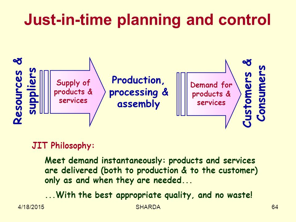 Just-in-time planning and control