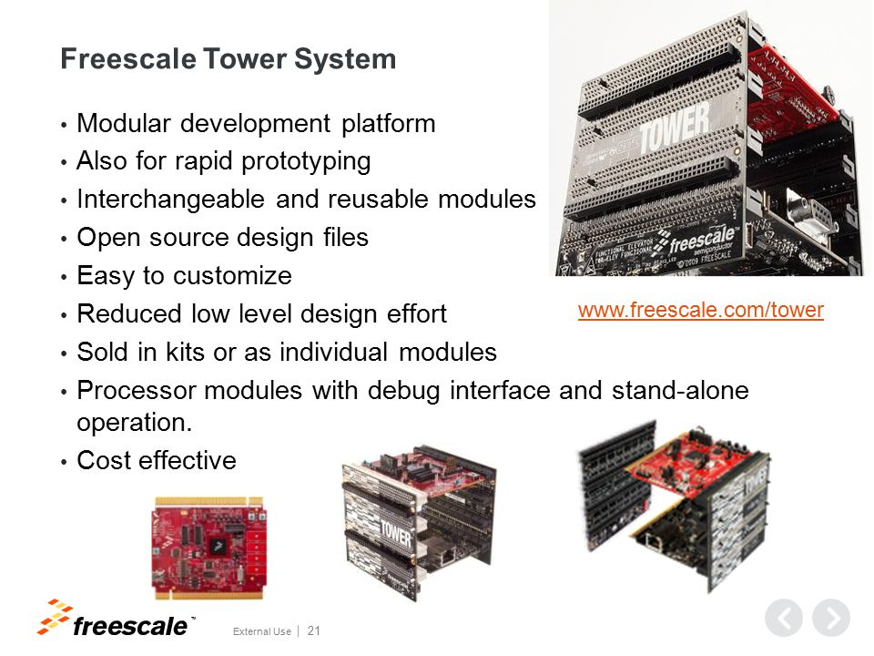 Available Tower System Modules