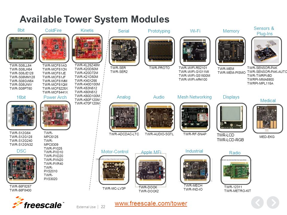 Freescale's Made For iPod (MFi) Solutions