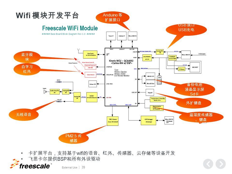Wifi智能插座 Wifi 智能插座 电力线 KM14 或者KM34(具备LCD) QCA4002 飞思卡尔计量SoC 产品优势