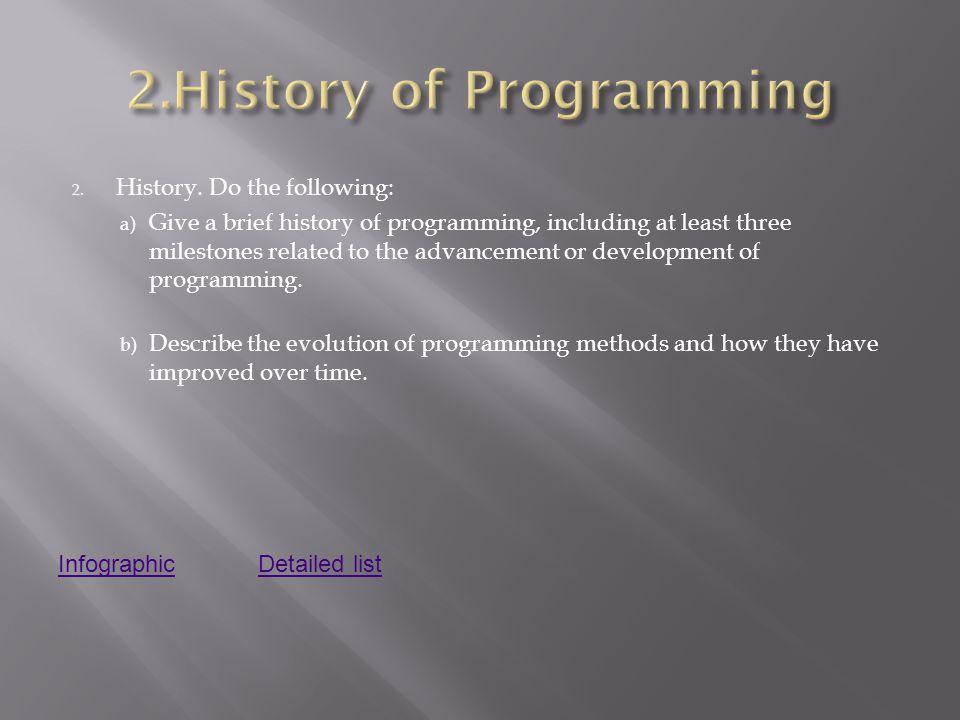 2.History of Programming