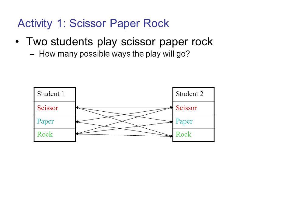 Activity 1: Scissor Paper Rock