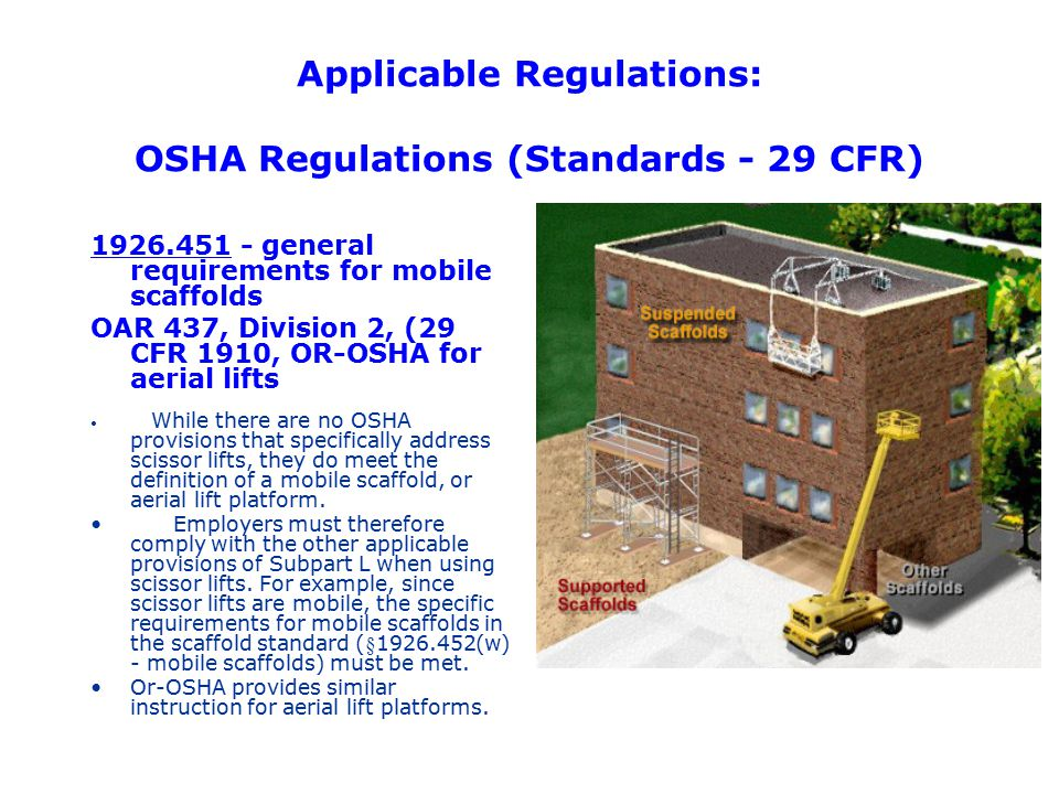 Applicable Regulations: OSHA Regulations (Standards - 29 CFR)