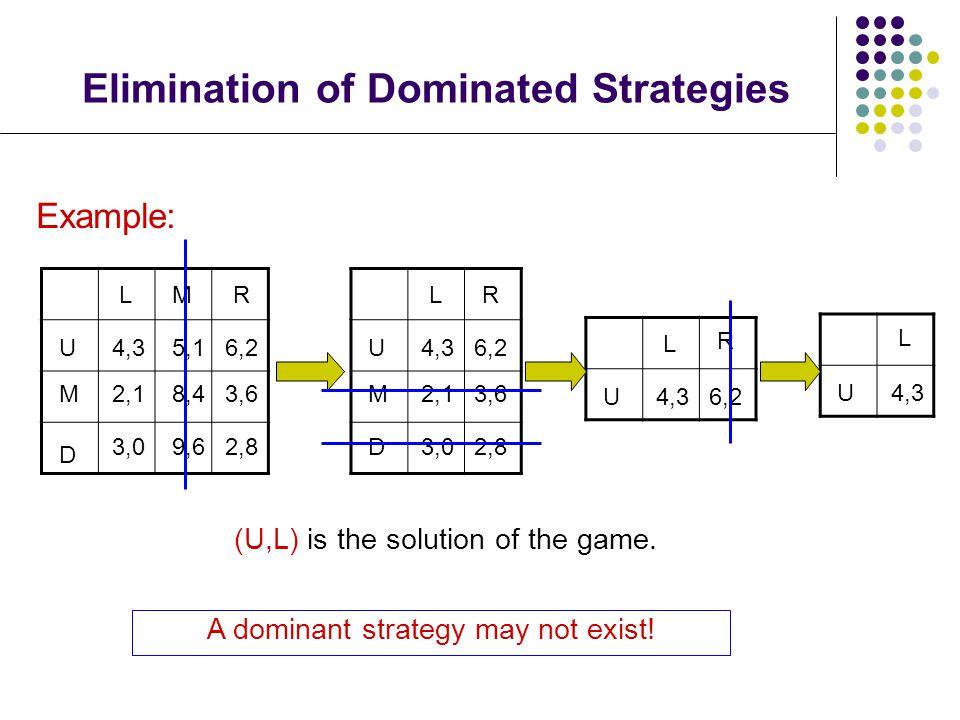Elimination of Dominated Strategies