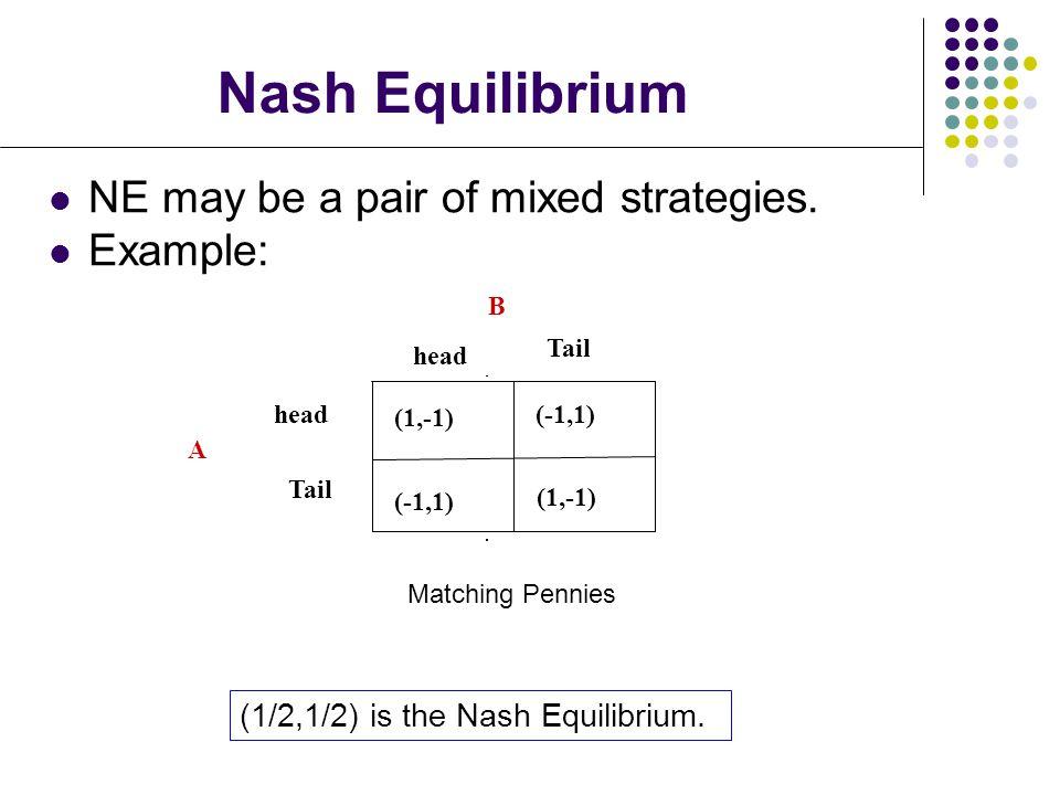 Nash Equilibrium (-1,1) (1,-1) (-1,1) (1,-1)