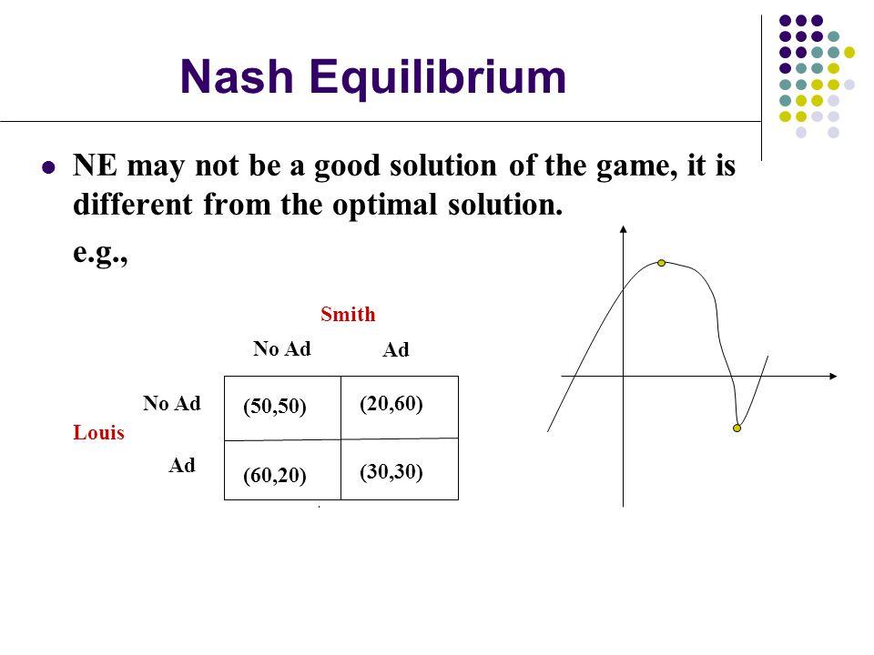 Nash Equilibrium (50,50) (20,60) (60,20) (30,30)