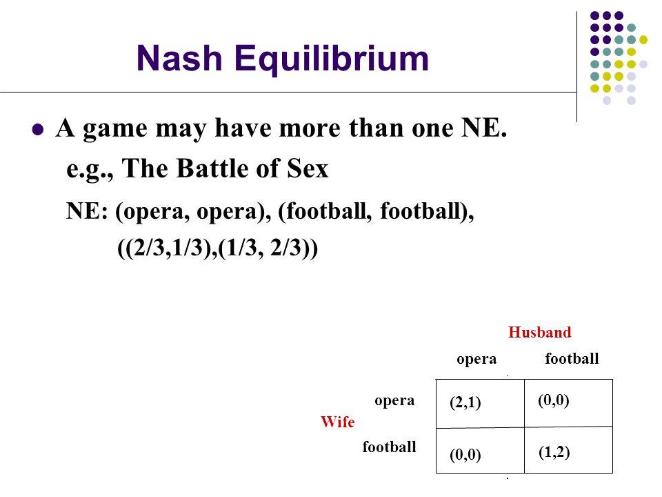 Nash Equilibrium (2,1) (0,0) (0,0) (1,2)