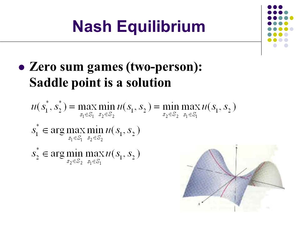 Nash Equilibrium Zero sum games (two-person): Saddle point is a solution