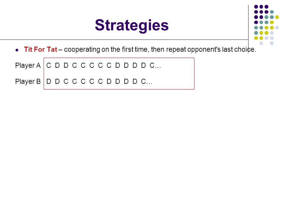 Strategies Tit For Tat – cooperating on the first time, then repeat opponent s last choice. Player A C D D C C C C C D D D D C…