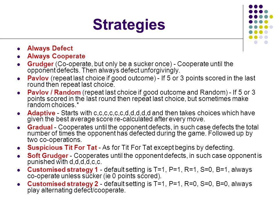 Strategies Always Defect Always Cooperate