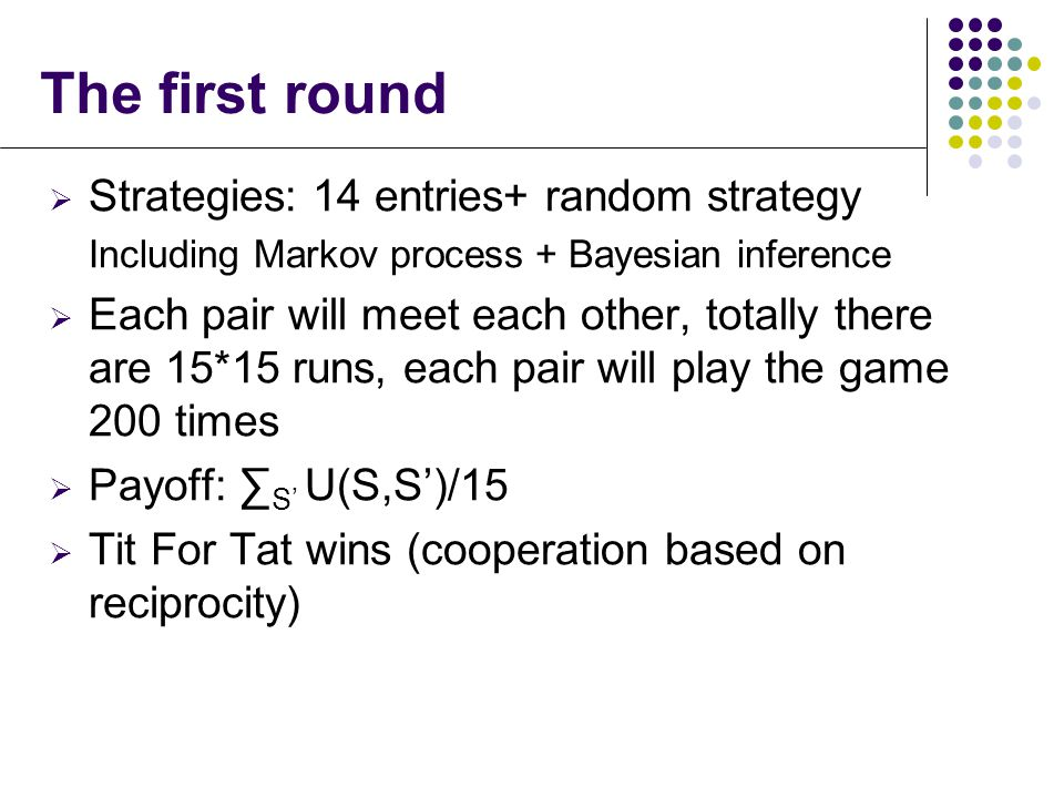 The first round Strategies: 14 entries+ random strategy