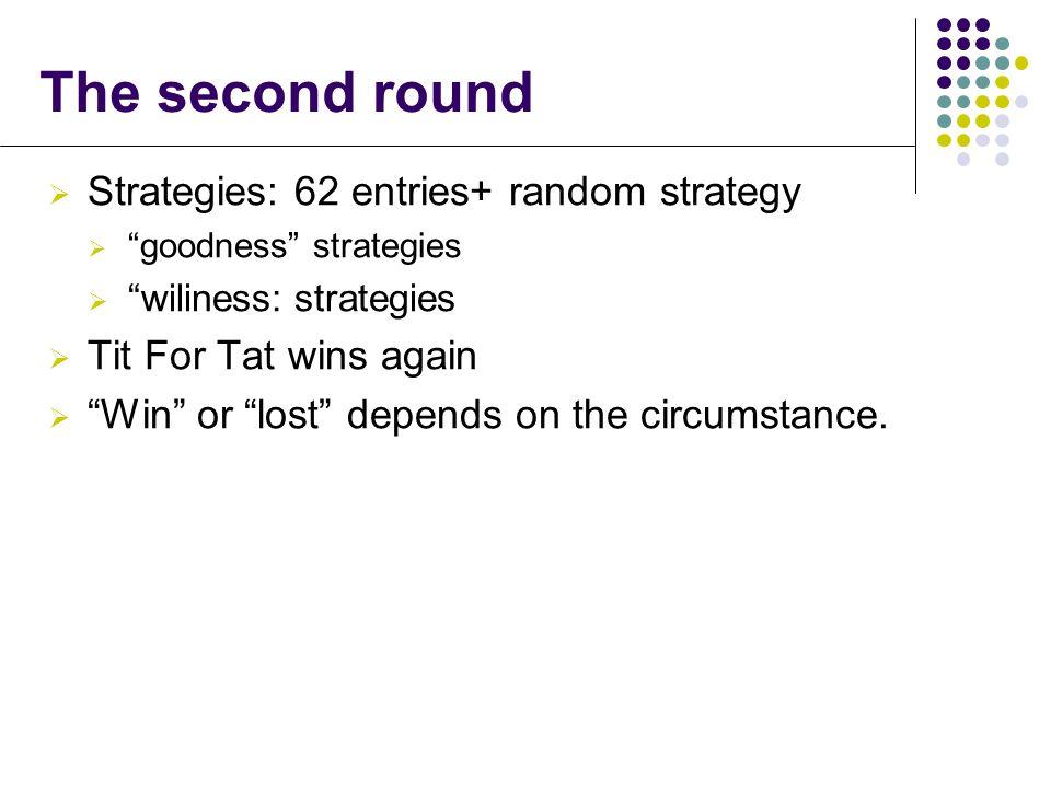 The second round Strategies: 62 entries+ random strategy