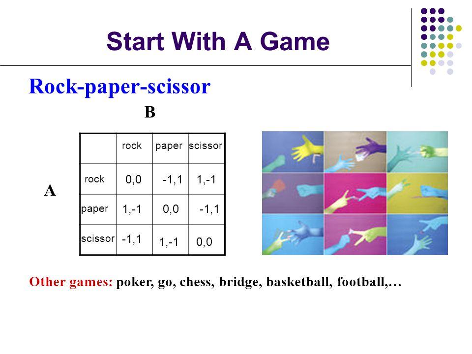 Start With A Game Rock-paper-scissor B A