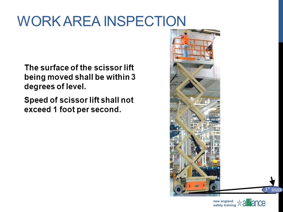 Work area inspection