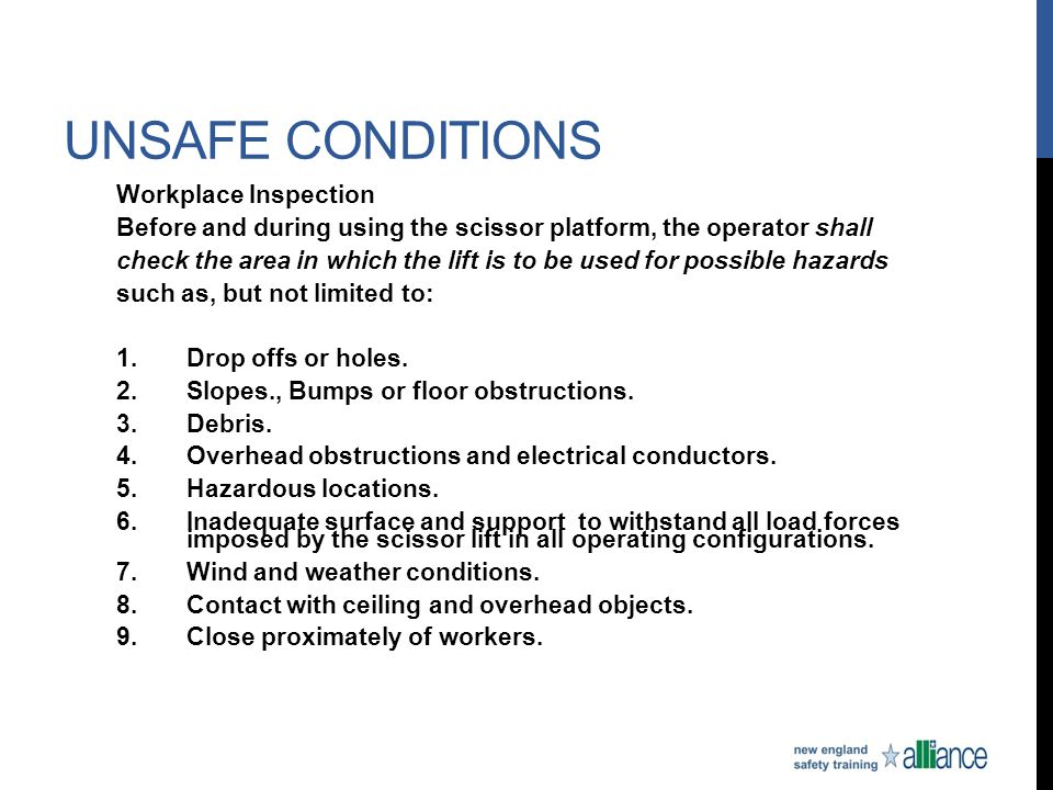 UNSAFE CONDITIONS Workplace Inspection