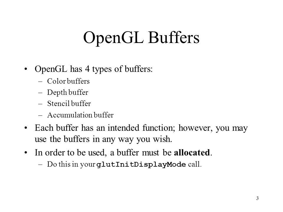 OpenGL Buffers OpenGL has 4 types of buffers: